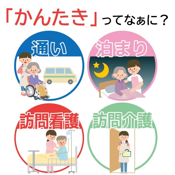 「かんたき」サービス利用事例動画公開中!